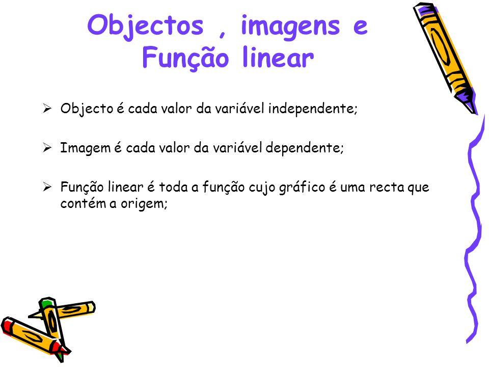 Objectos , imagens e Função linear