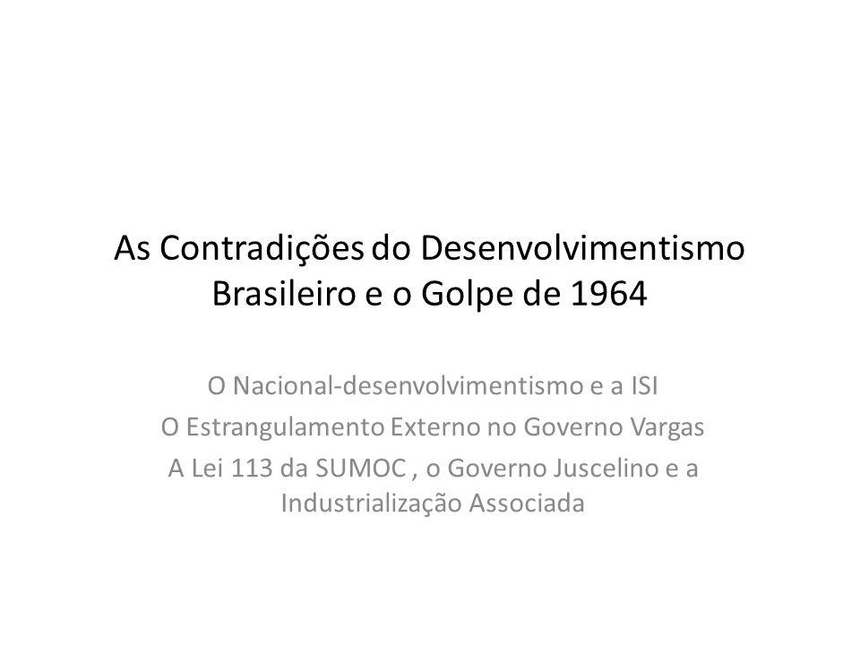 As Contradições do Desenvolvimentismo Brasileiro e o Golpe de 1964