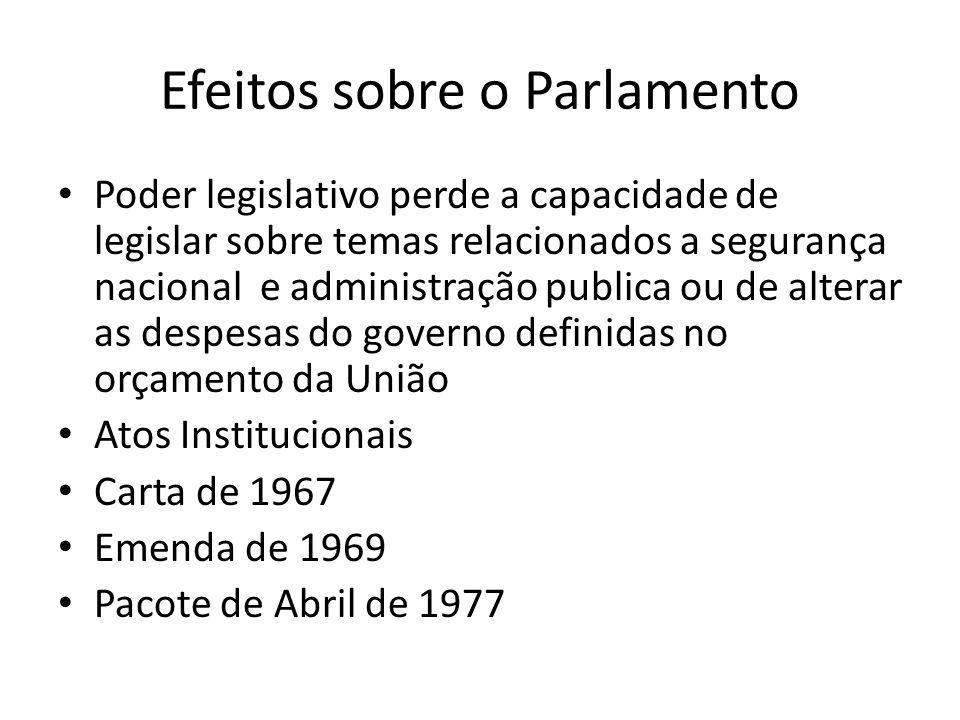 Efeitos sobre o Parlamento