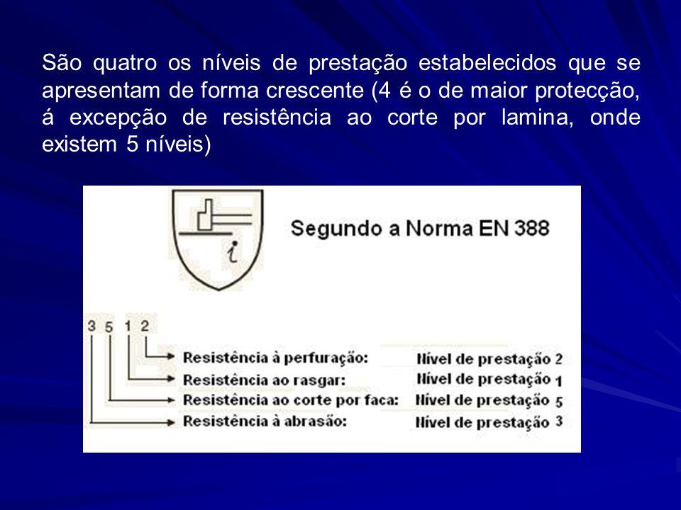 São quatro os níveis de prestação estabelecidos que se apresentam de forma crescente (4 é o de maior protecção, á excepção de resistência ao corte por lamina, onde existem 5 níveis)