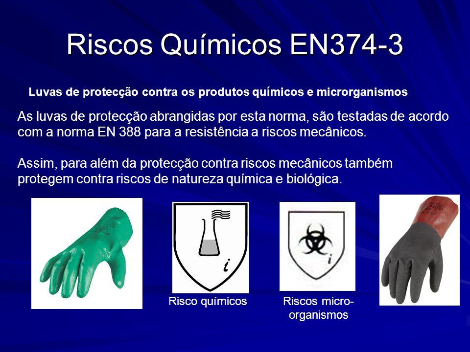 Riscos micro-organismos