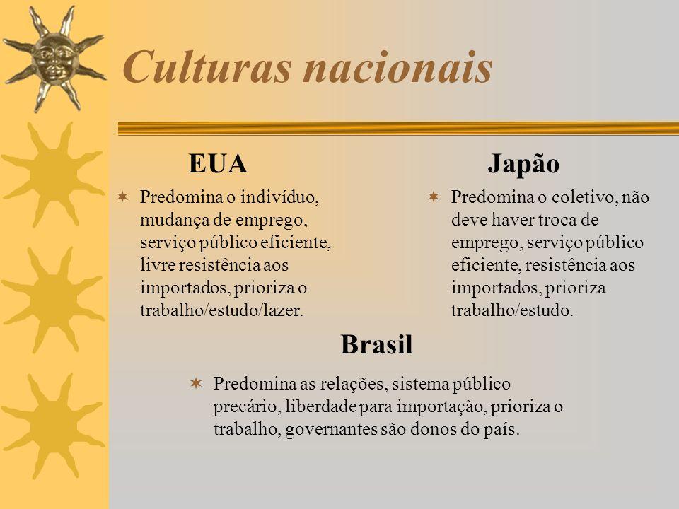 Culturas nacionais EUA Japão Brasil