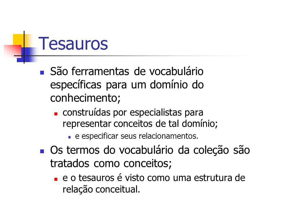 Tesauros São ferramentas de vocabulário específicas para um domínio do conhecimento;