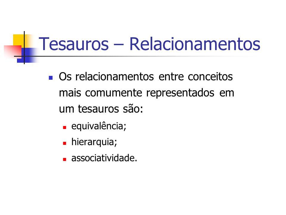 Tesauros – Relacionamentos