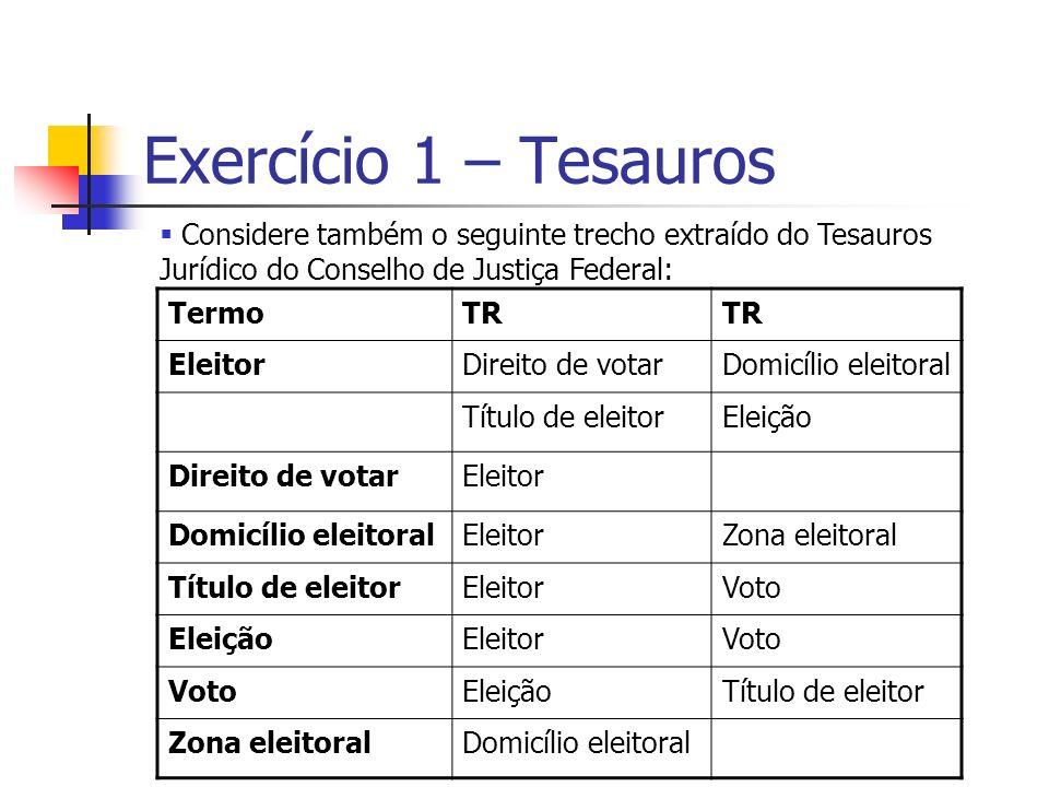 Exercício 1 – Tesauros Considere também o seguinte trecho extraído do Tesauros Jurídico do Conselho de Justiça Federal: