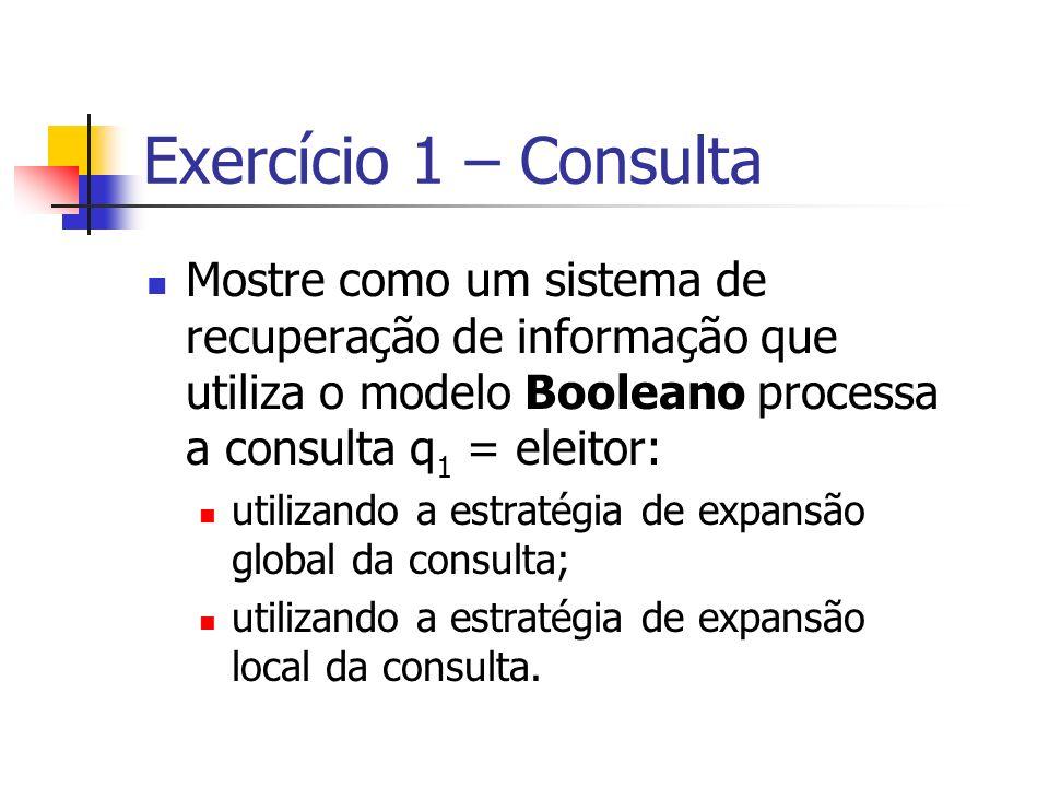 Exercício 1 – Consulta Mostre como um sistema de recuperação de informação que utiliza o modelo Booleano processa a consulta q1 = eleitor: