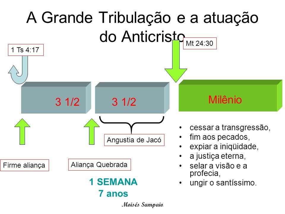 A Grande Tribulação e a atuação do Anticristo