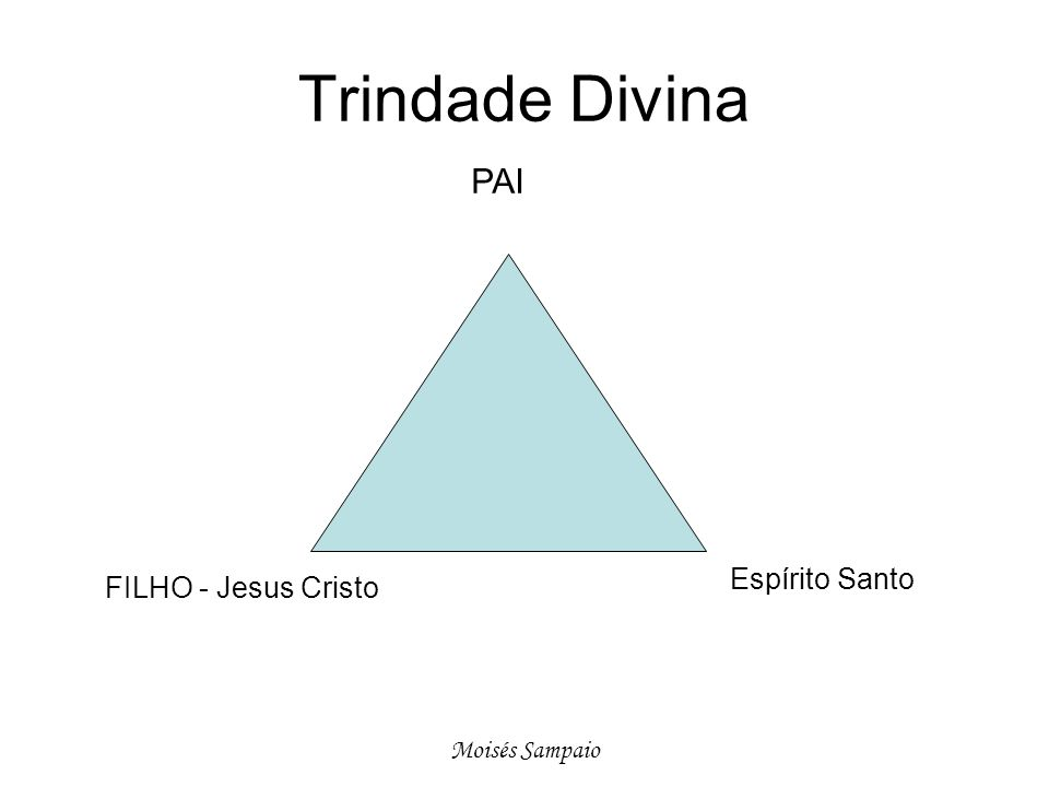 Trindade Divina PAI Espírito Santo FILHO - Jesus Cristo Moisés Sampaio
