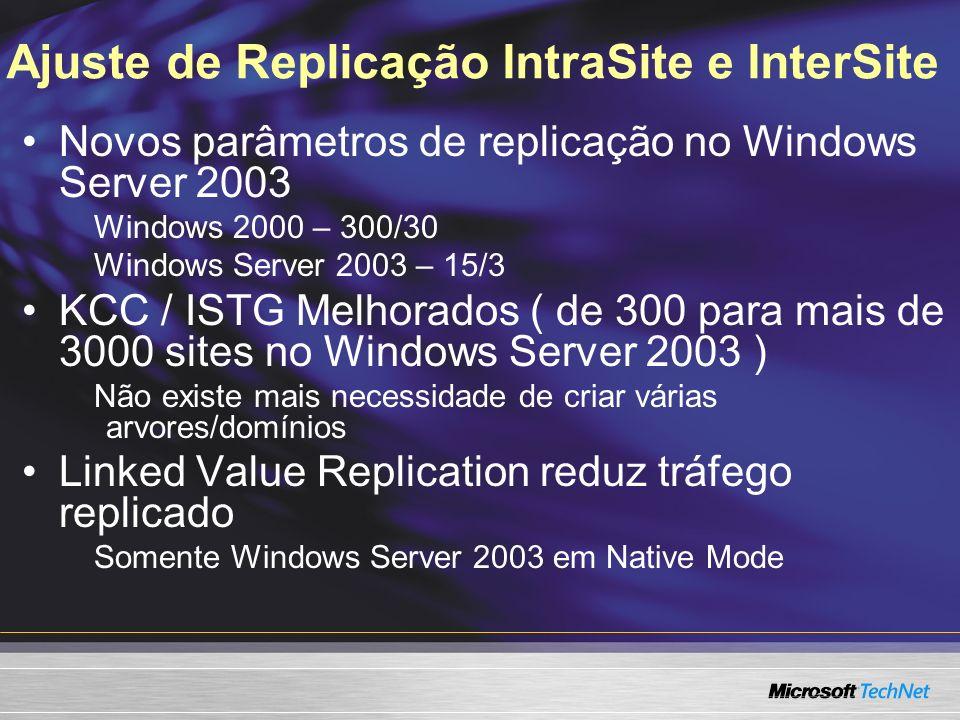 Ajuste de Replicação IntraSite e InterSite