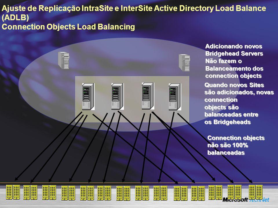 Ajuste de Replicação IntraSite e InterSite Active Directory Load Balance (ADLB) Connection Objects Load Balancing