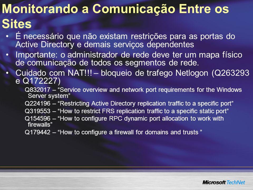 Monitorando a Comunicação Entre os Sites