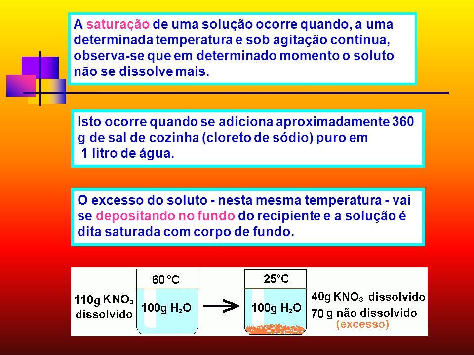 A saturação de uma solução ocorre quando, a uma determinada temperatura e sob agitação contínua, observa-se que em determinado momento o soluto não se dissolve mais.