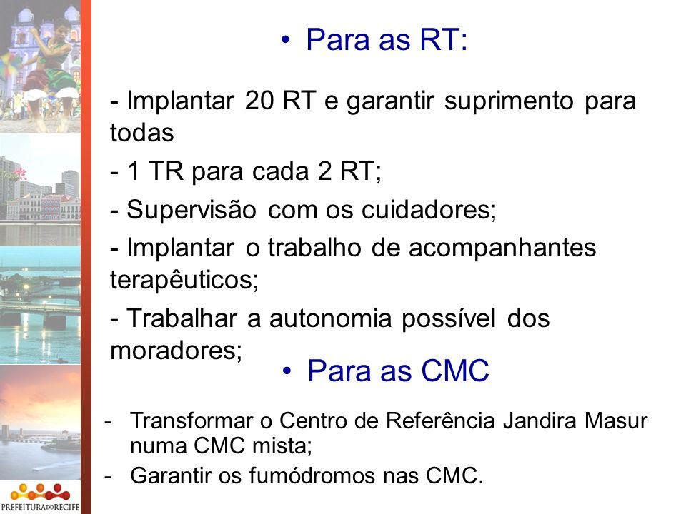 Para as RT: - Implantar 20 RT e garantir suprimento para todas. 1 TR para cada 2 RT; Supervisão com os cuidadores;