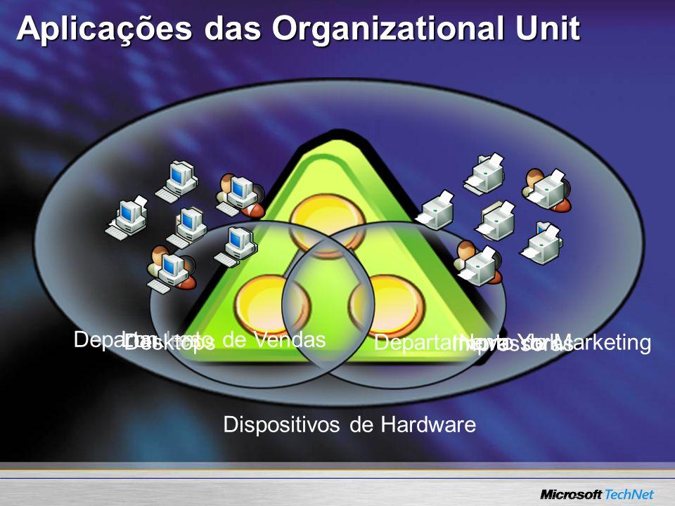 Aplicações das Organizational Unit