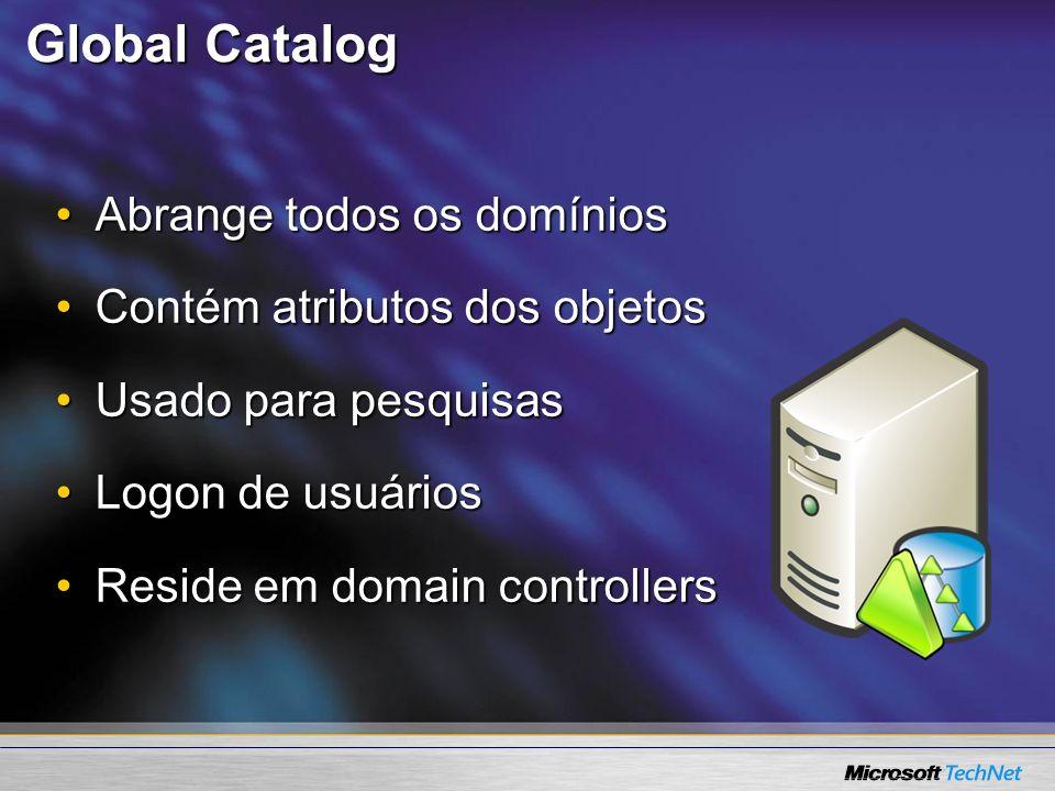 Global Catalog Abrange todos os domínios Contém atributos dos objetos