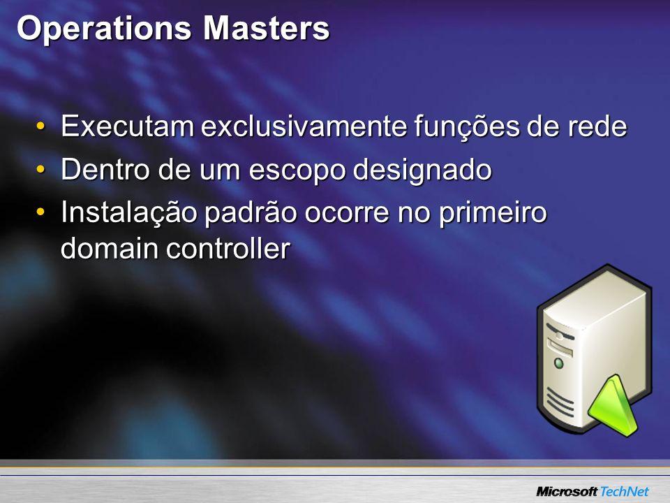 Operations Masters Executam exclusivamente funções de rede