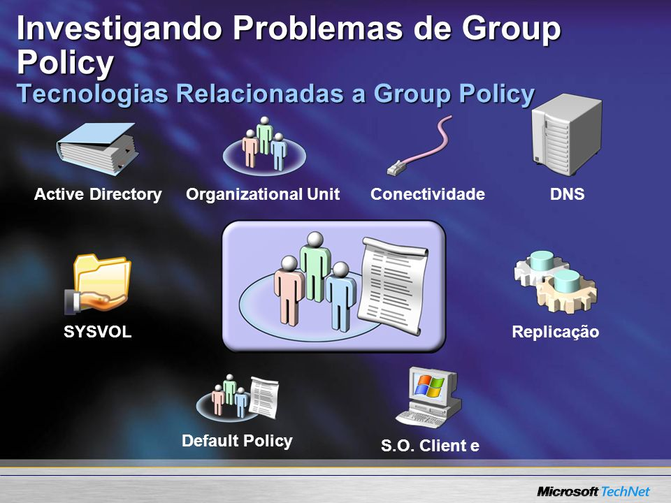 Investigando Problemas de Group Policy Tecnologias Relacionadas a Group Policy