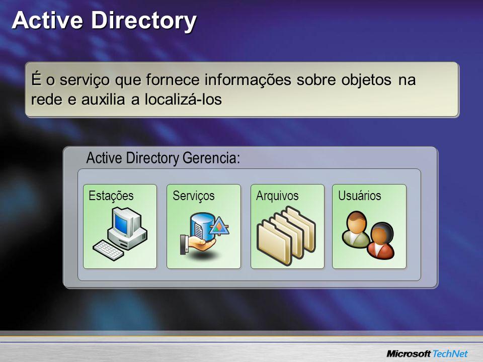 Active DirectoryÉ o serviço que fornece informações sobre objetos na rede e auxilia a localizá-los.