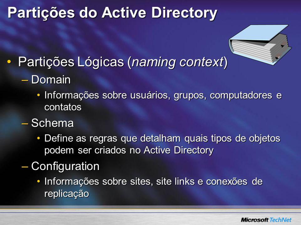 Partições do Active Directory