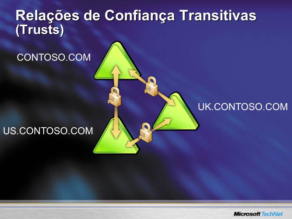 Relações de Confiança Transitivas (Trusts)