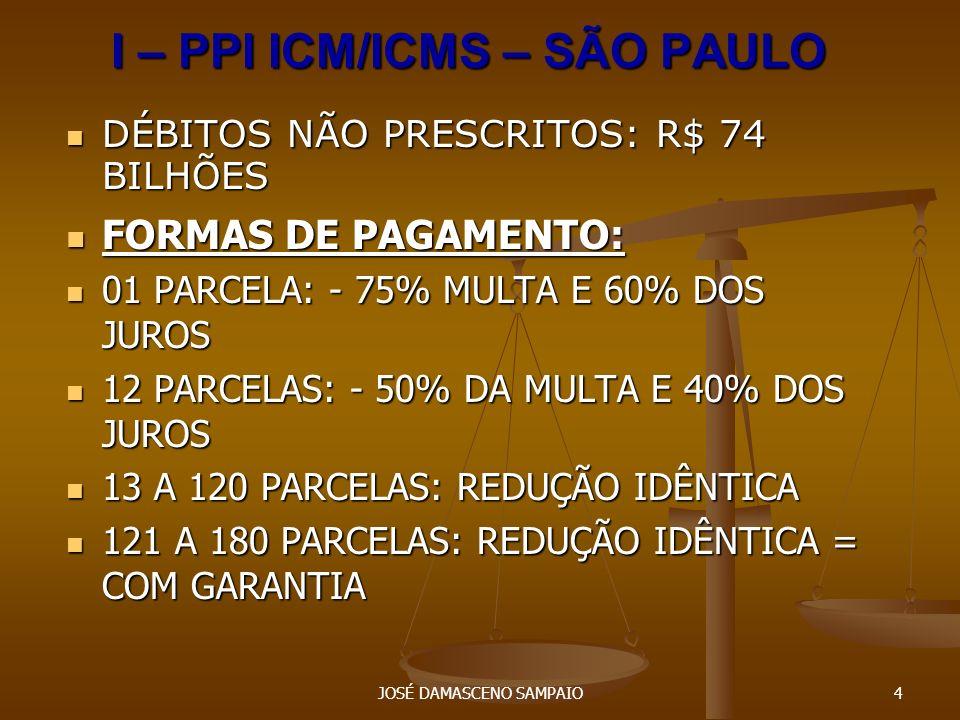 I – PPI ICM/ICMS – SÃO PAULO