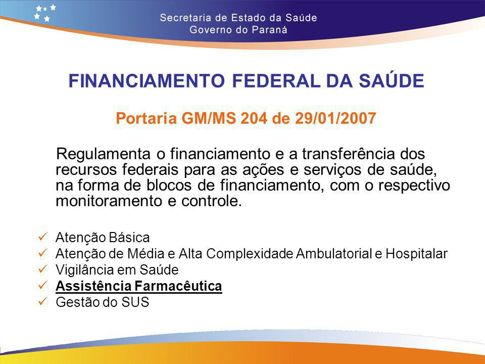 FINANCIAMENTO FEDERAL DA SAÚDE