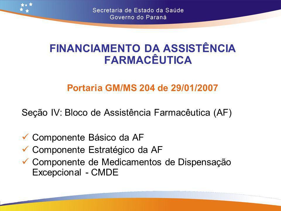 FINANCIAMENTO DA ASSISTÊNCIA FARMACÊUTICA