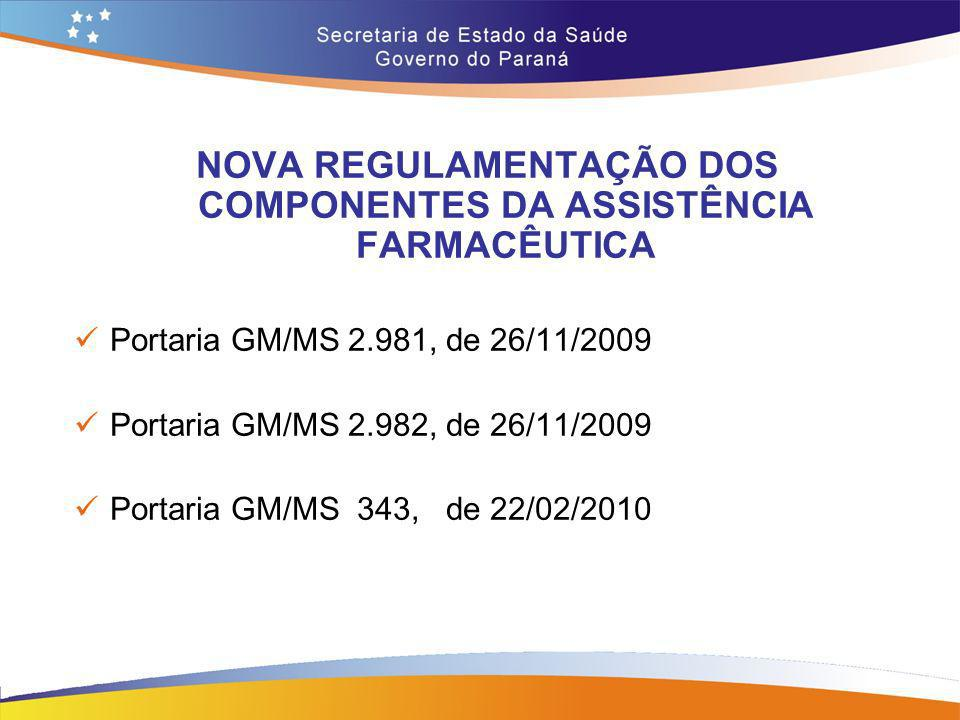 NOVA REGULAMENTAÇÃO DOS COMPONENTES DA ASSISTÊNCIA FARMACÊUTICA