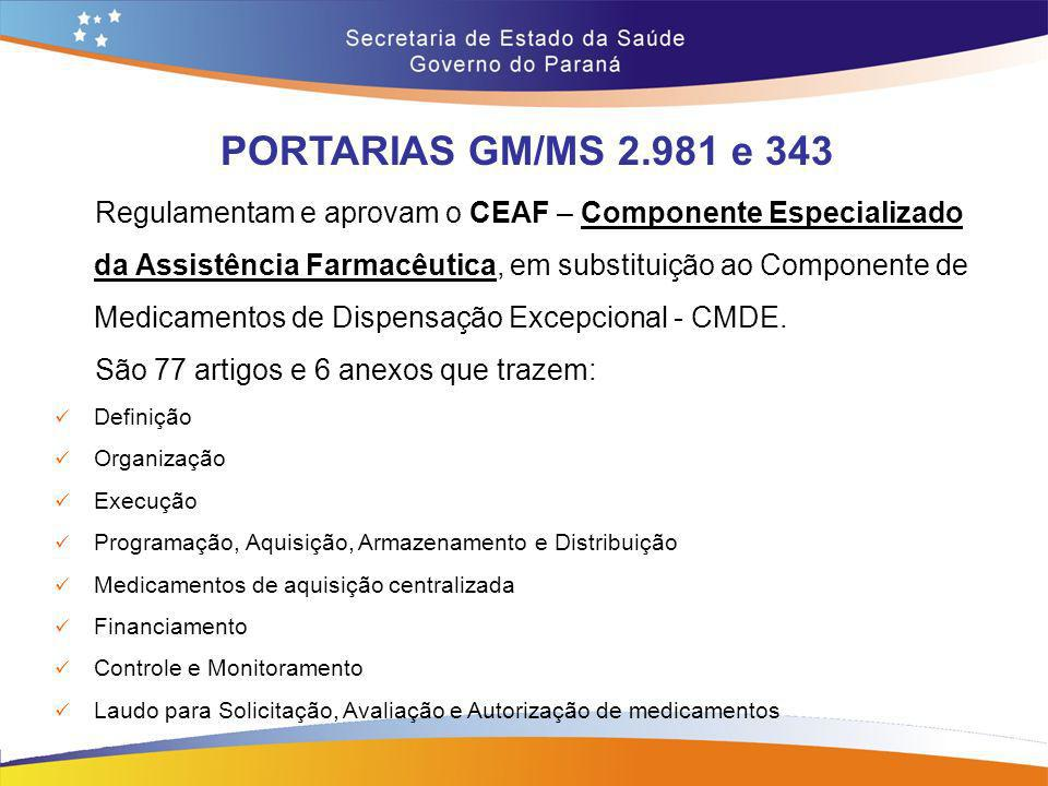 PORTARIAS GM/MS 2.981 e 343