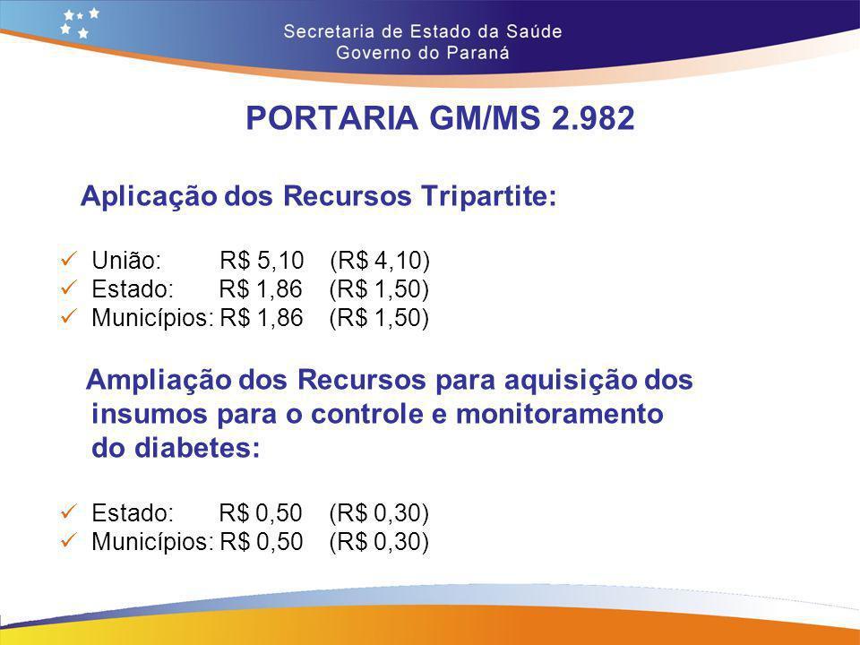 PORTARIA GM/MS 2.982 insumos para o controle e monitoramento