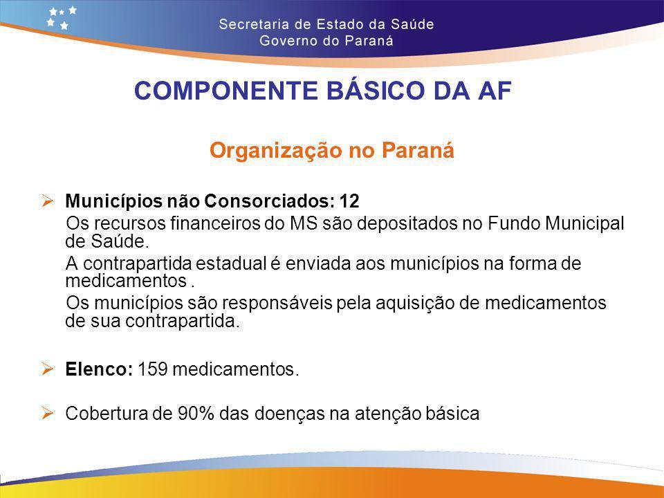 COMPONENTE BÁSICO DA AF