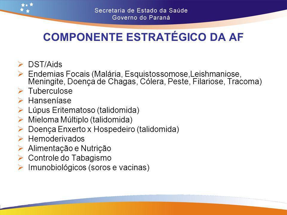 COMPONENTE ESTRATÉGICO DA AF