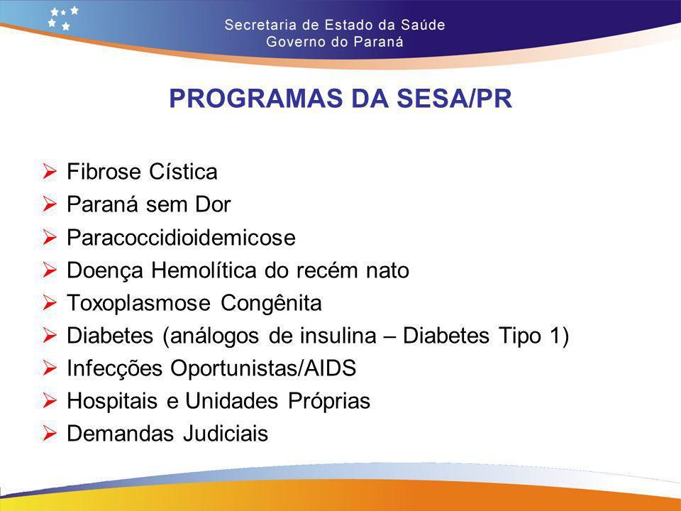 PROGRAMAS DA SESA/PR Fibrose Cística Paraná sem Dor