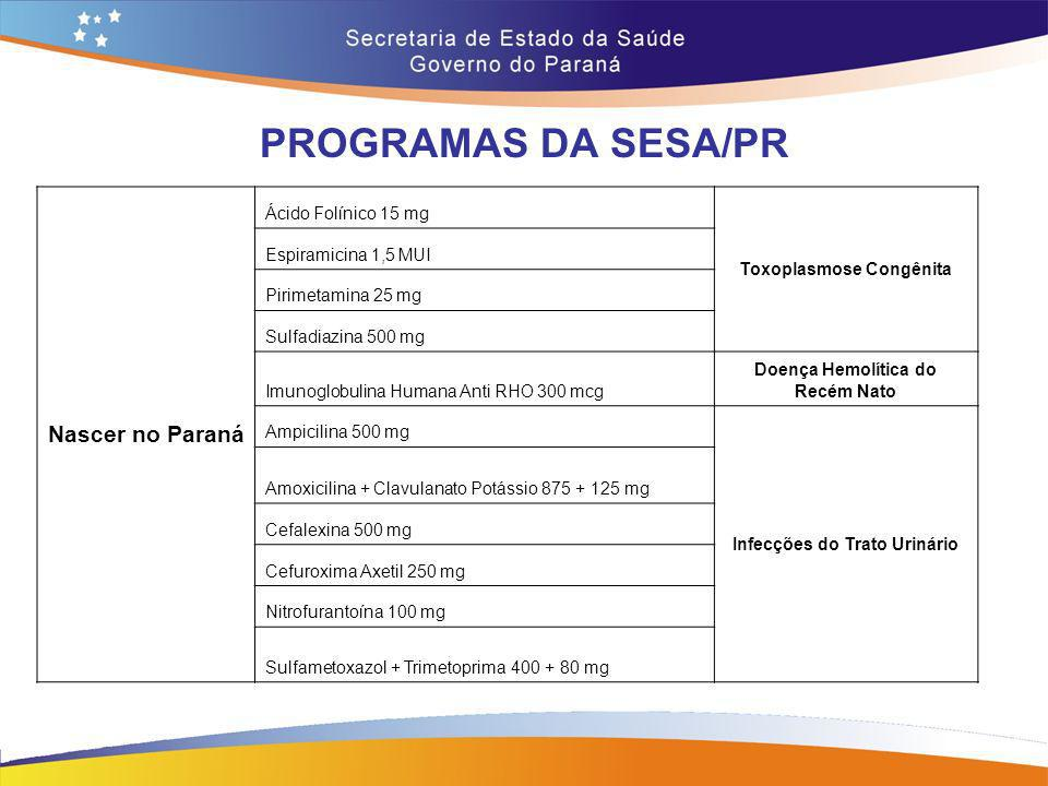 PROGRAMAS DA SESA/PR Nascer no Paraná Ácido Folínico 15 mg
