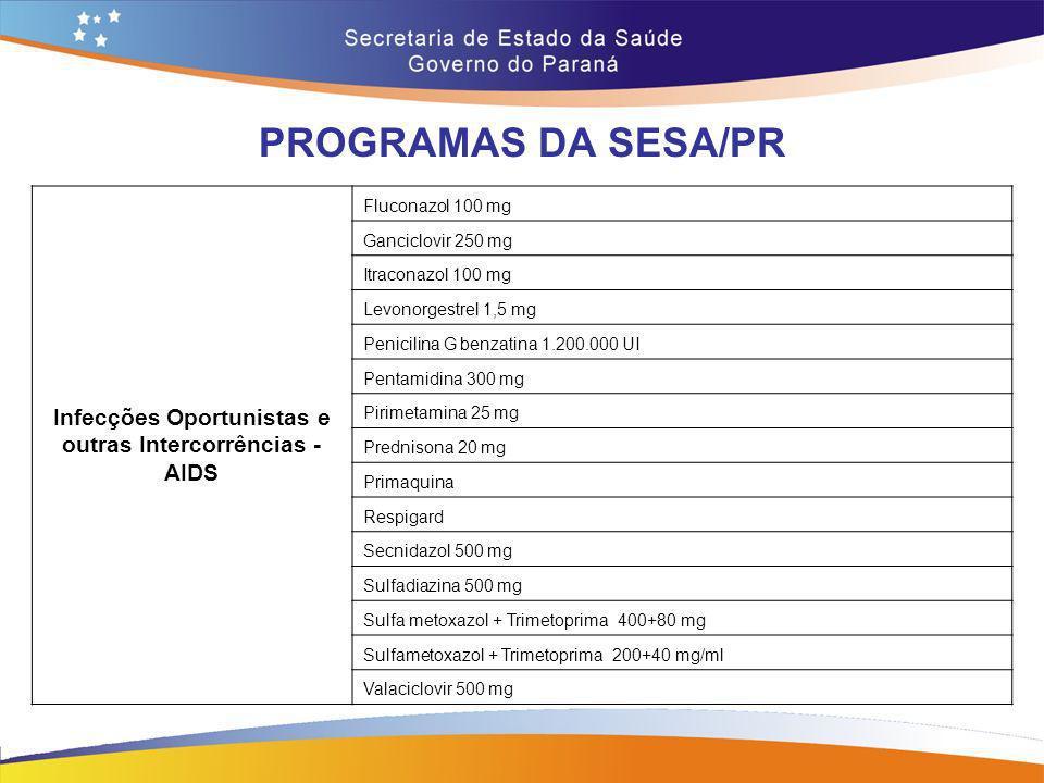 Infecções Oportunistas e outras Intercorrências - AIDS