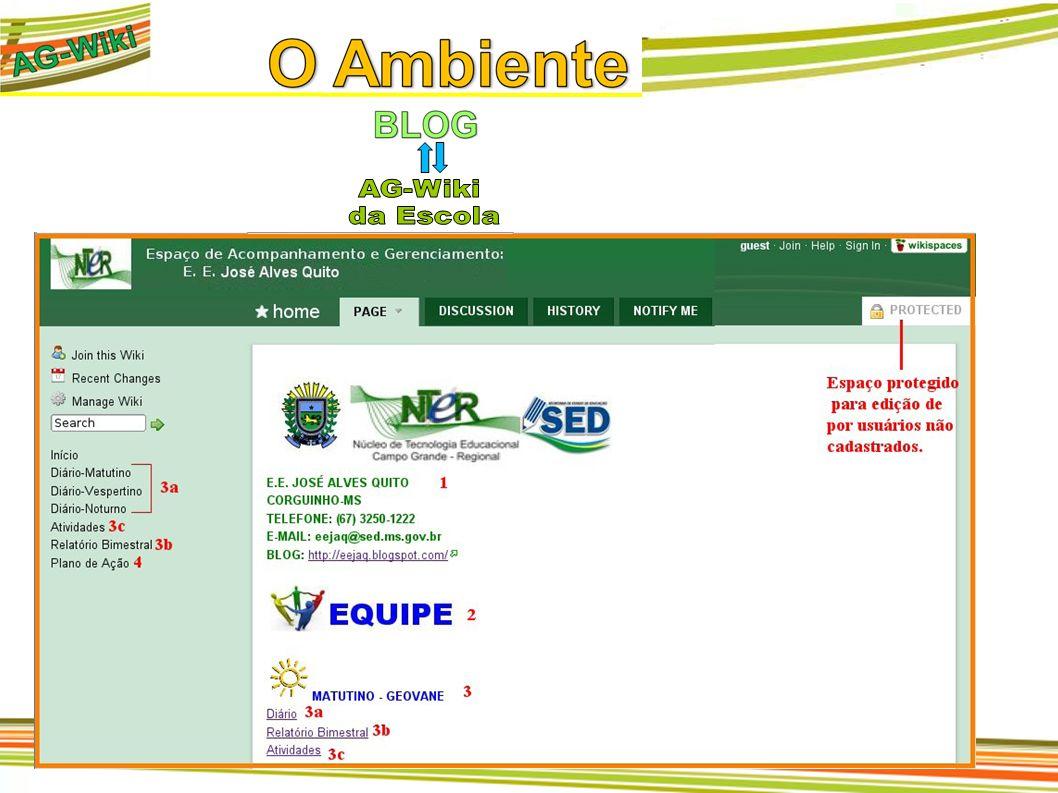 AG-Wiki da Escola 13