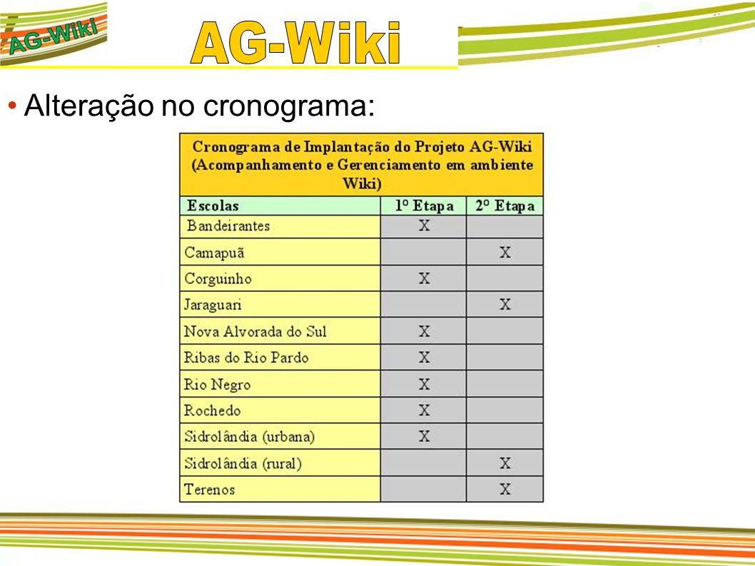 AG-Wiki Alteração no cronograma: 4
