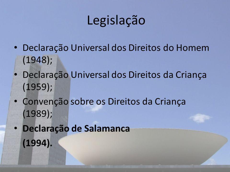 Legislação Declaração Universal dos Direitos do Homem (1948);