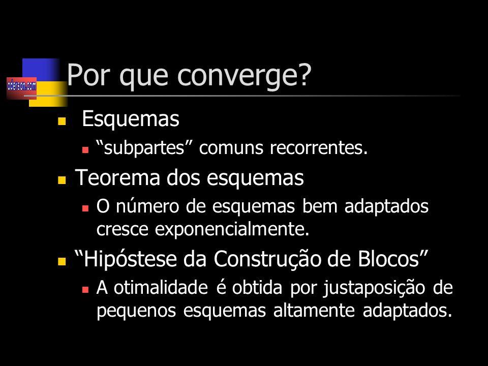 Por que converge Esquemas Teorema dos esquemas