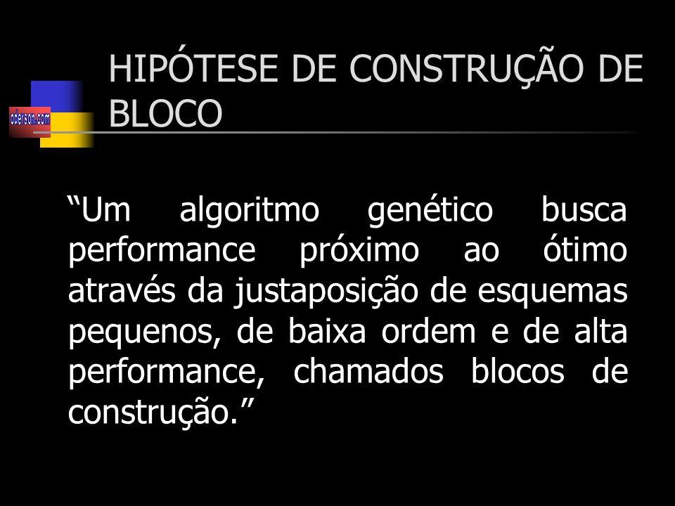 HIPÓTESE DE CONSTRUÇÃO DE BLOCO