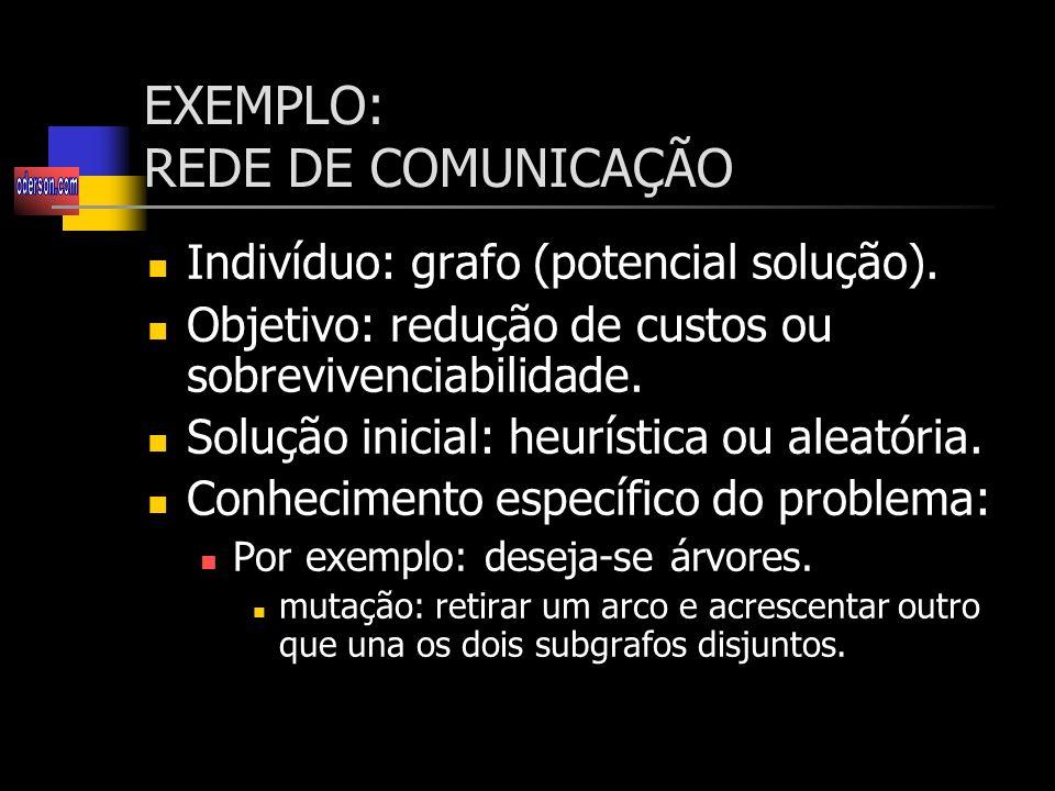 EXEMPLO: REDE DE COMUNICAÇÃO