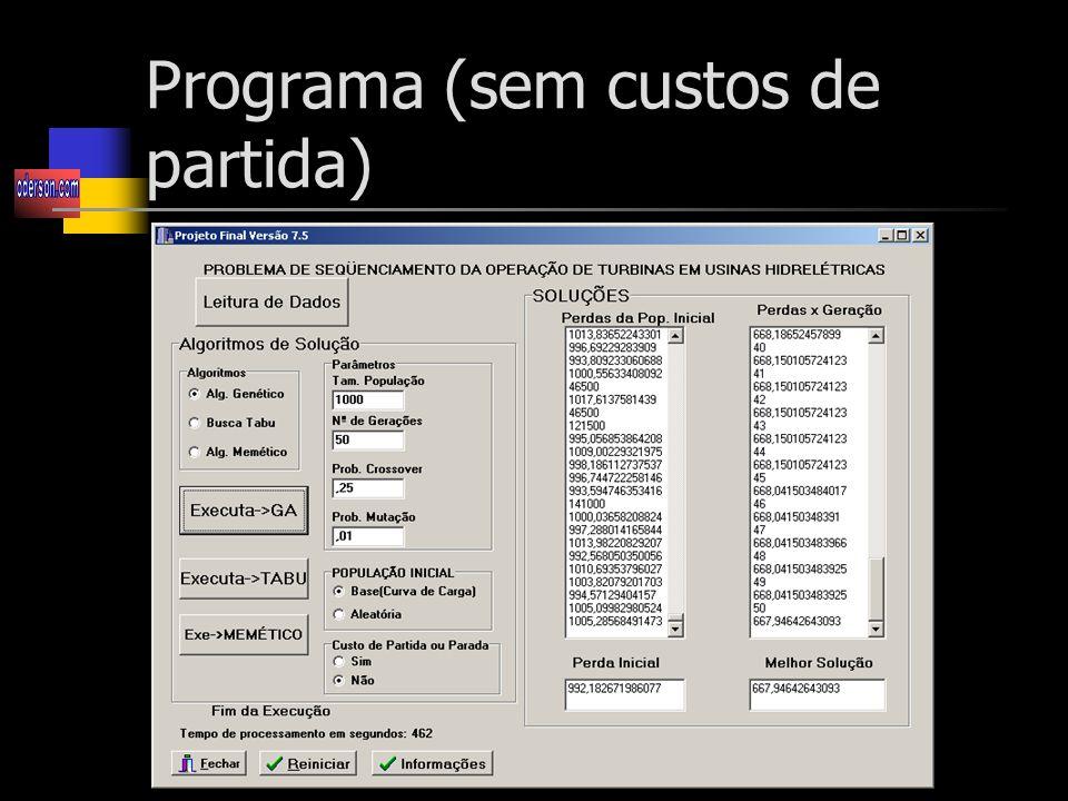 Programa (sem custos de partida)