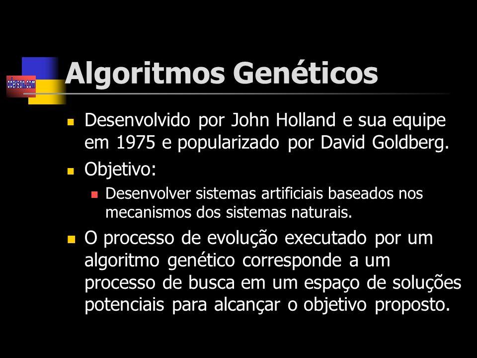 Algoritmos Genéticos Desenvolvido por John Holland e sua equipe em 1975 e popularizado por David Goldberg.