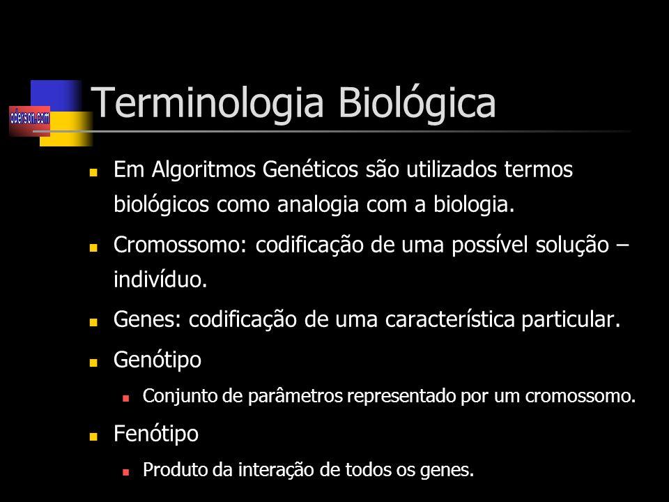 Terminologia Biológica
