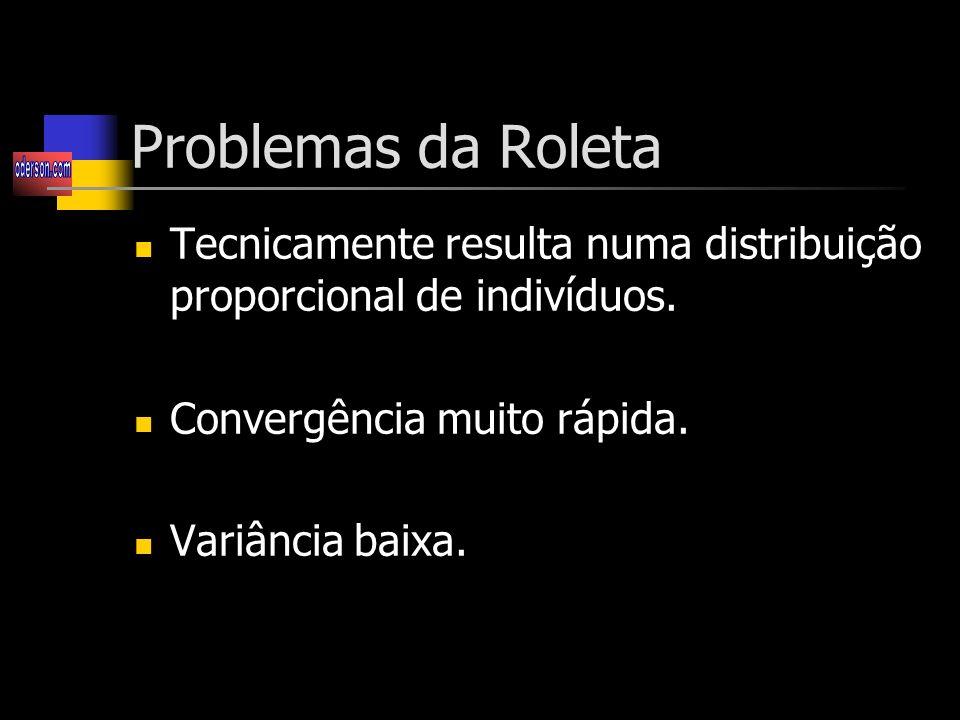 Problemas da Roleta Tecnicamente resulta numa distribuição proporcional de indivíduos. Convergência muito rápida.