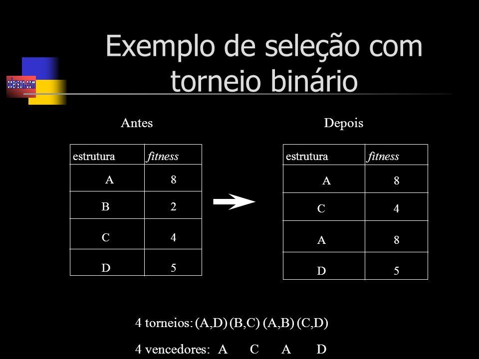 Exemplo de seleção com torneio binário