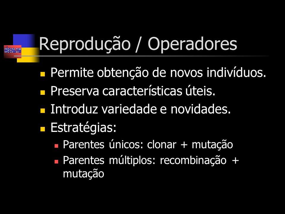 Reprodução / Operadores