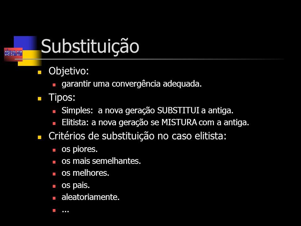 Substituição Objetivo: Tipos: