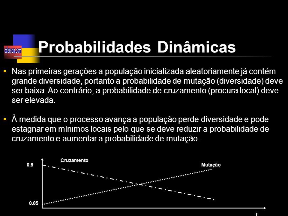 Probabilidades Dinâmicas