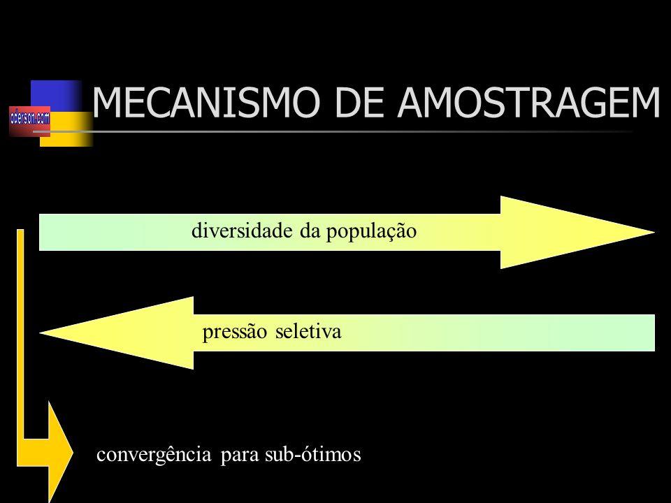 MECANISMO DE AMOSTRAGEM